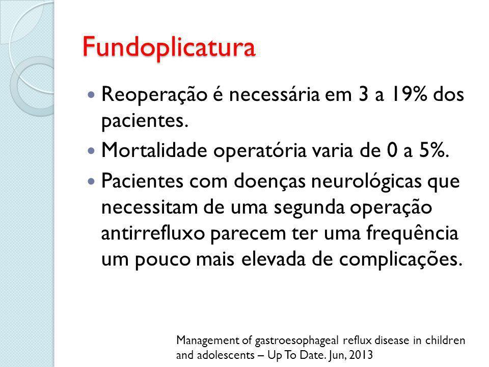 Fundoplicatura Reoperação é necessária em 3 a 19% dos pacientes.