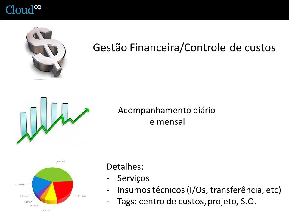 Gestão Financeira/Controle de custos