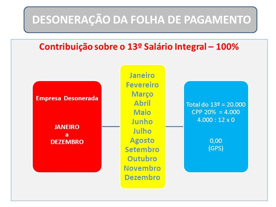 Contribuição sobre o 13º Salário Integral – 100%