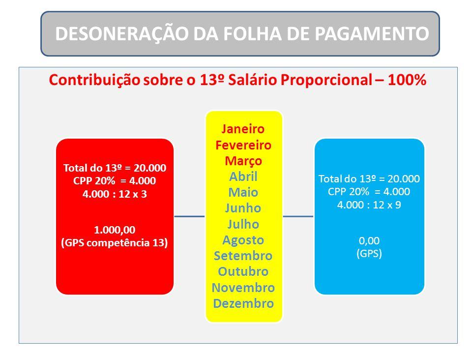 Contribuição sobre o 13º Salário Proporcional – 100%