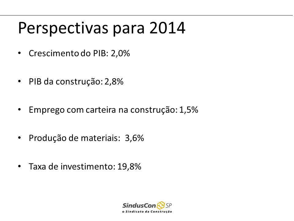 Perspectivas para 2014 Crescimento do PIB: 2,0%