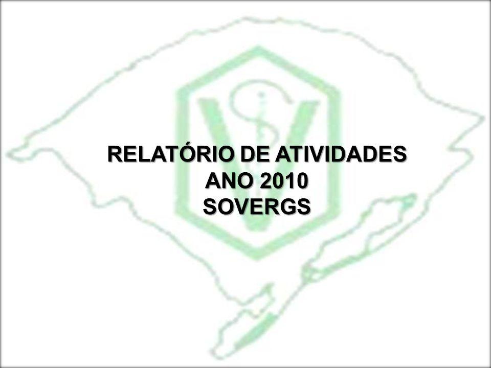 RELATÓRIO DE ATIVIDADES