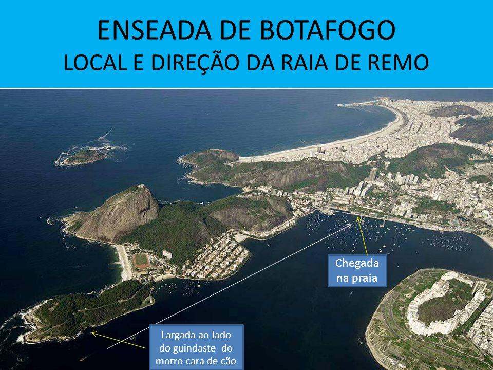 ENSEADA DE BOTAFOGO LOCAL E DIREÇÃO DA RAIA DE REMO