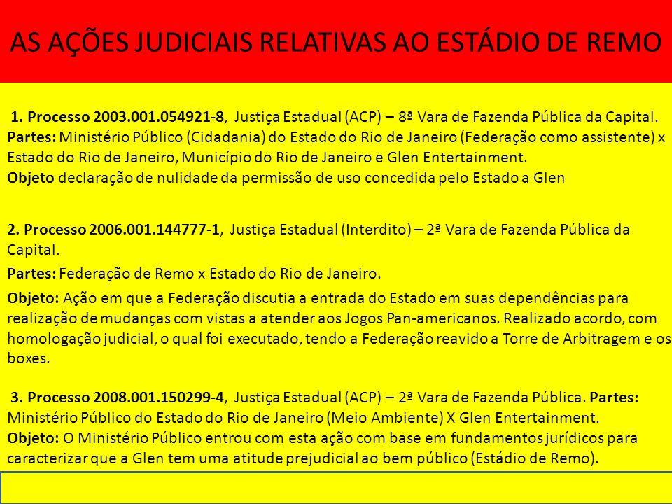 AS AÇÕES JUDICIAIS RELATIVAS AO ESTÁDIO DE REMO