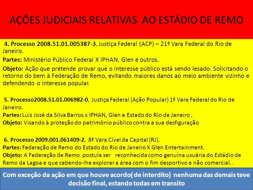 AÇÕES JUDICIAIS RELATIVAS AO ESTÁDIO DE REMO