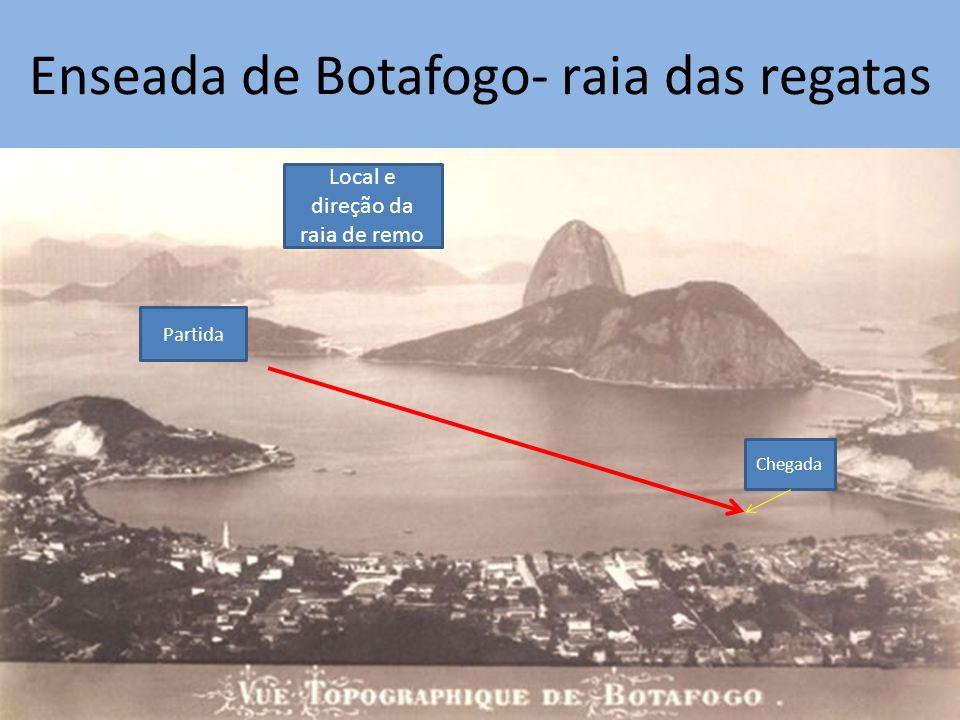 Enseada de Botafogo- raia das regatas