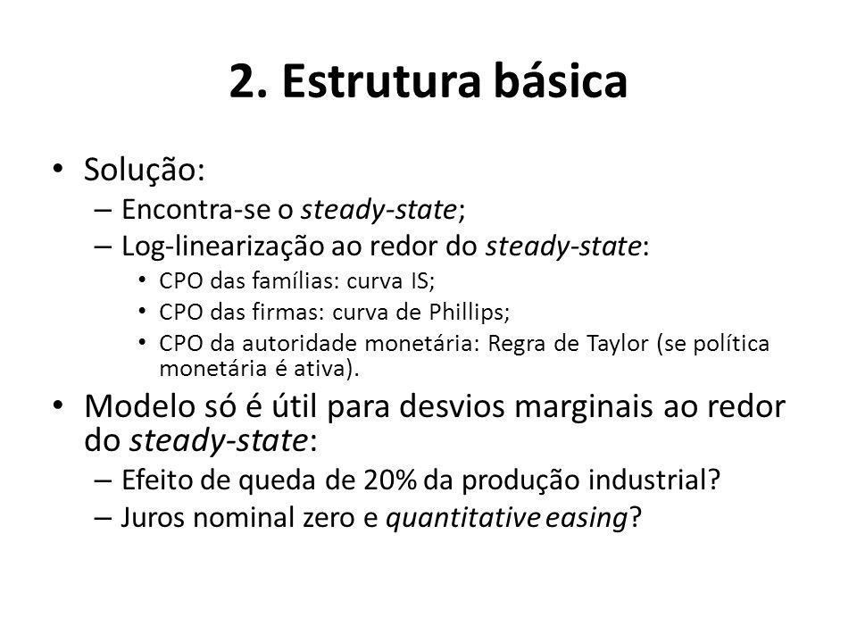 2. Estrutura básica Solução: