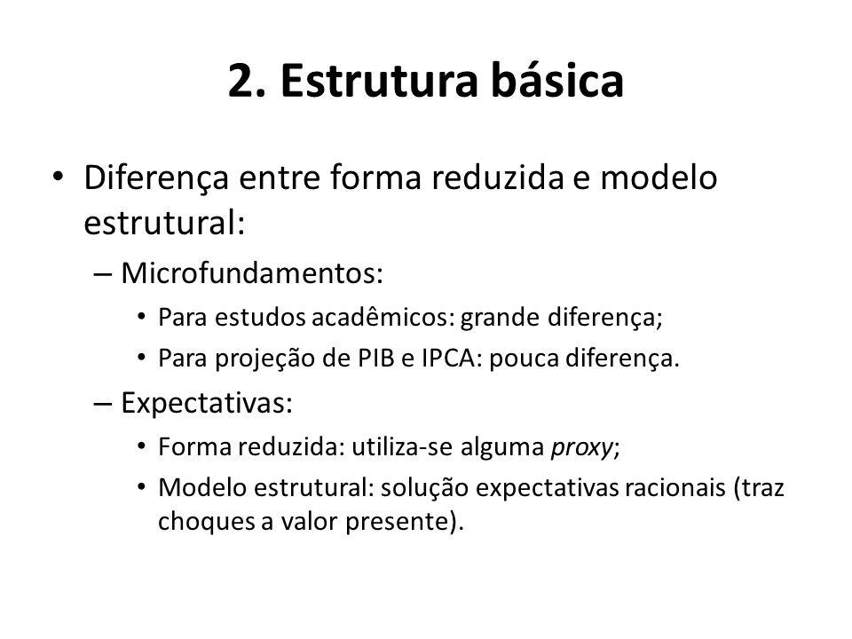 2. Estrutura básica Diferença entre forma reduzida e modelo estrutural: Microfundamentos: Para estudos acadêmicos: grande diferença;