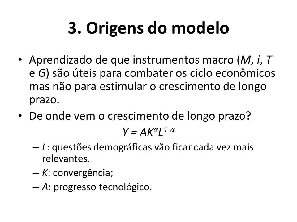 3. Origens do modelo