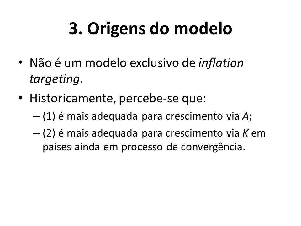 3. Origens do modelo Não é um modelo exclusivo de inflation targeting.