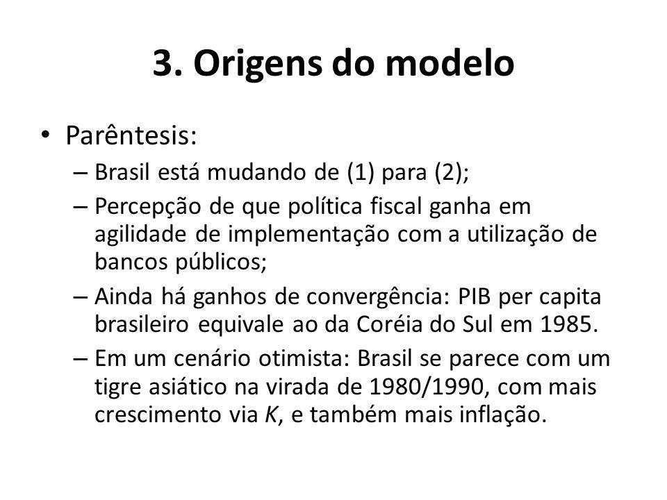 3. Origens do modelo Parêntesis: Brasil está mudando de (1) para (2);