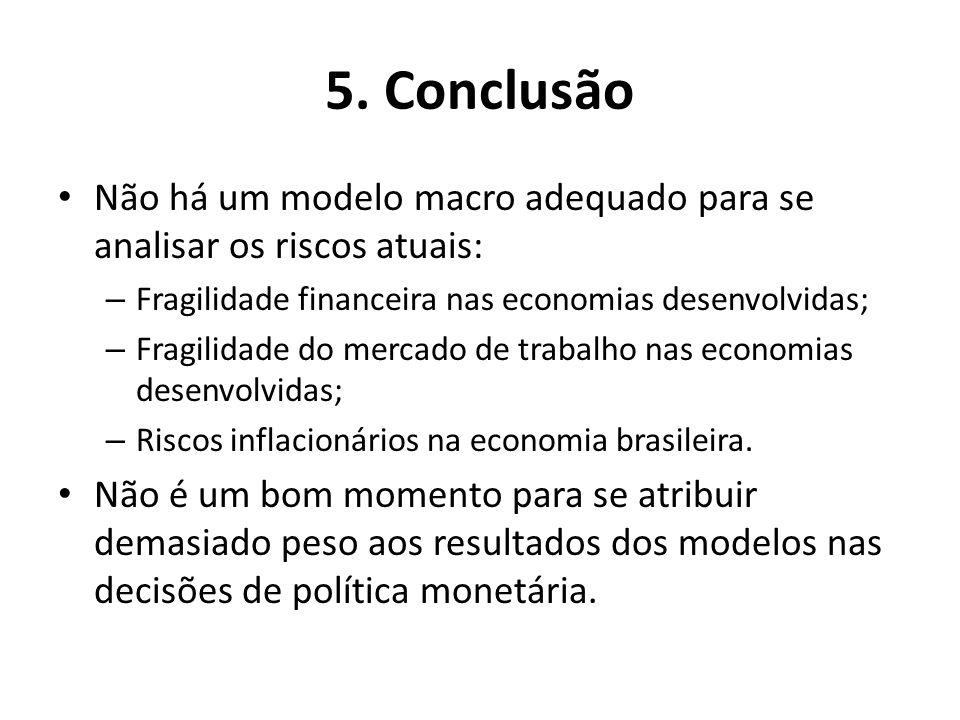 5. Conclusão Não há um modelo macro adequado para se analisar os riscos atuais: Fragilidade financeira nas economias desenvolvidas;