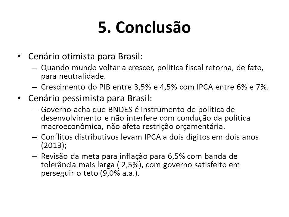5. Conclusão Cenário otimista para Brasil: