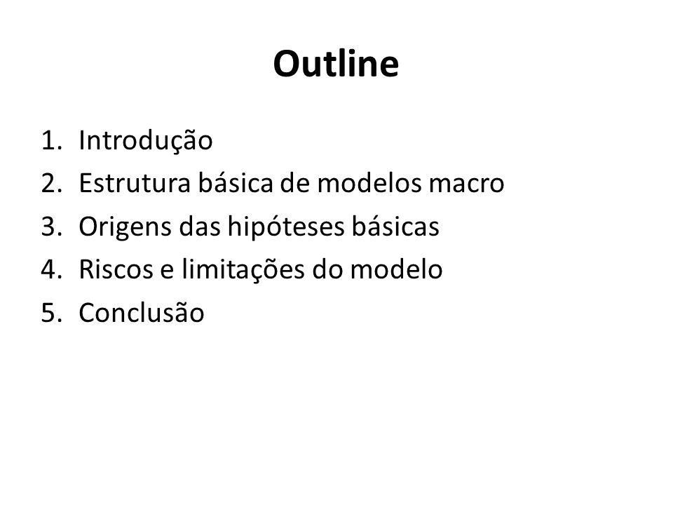 Outline Introdução Estrutura básica de modelos macro
