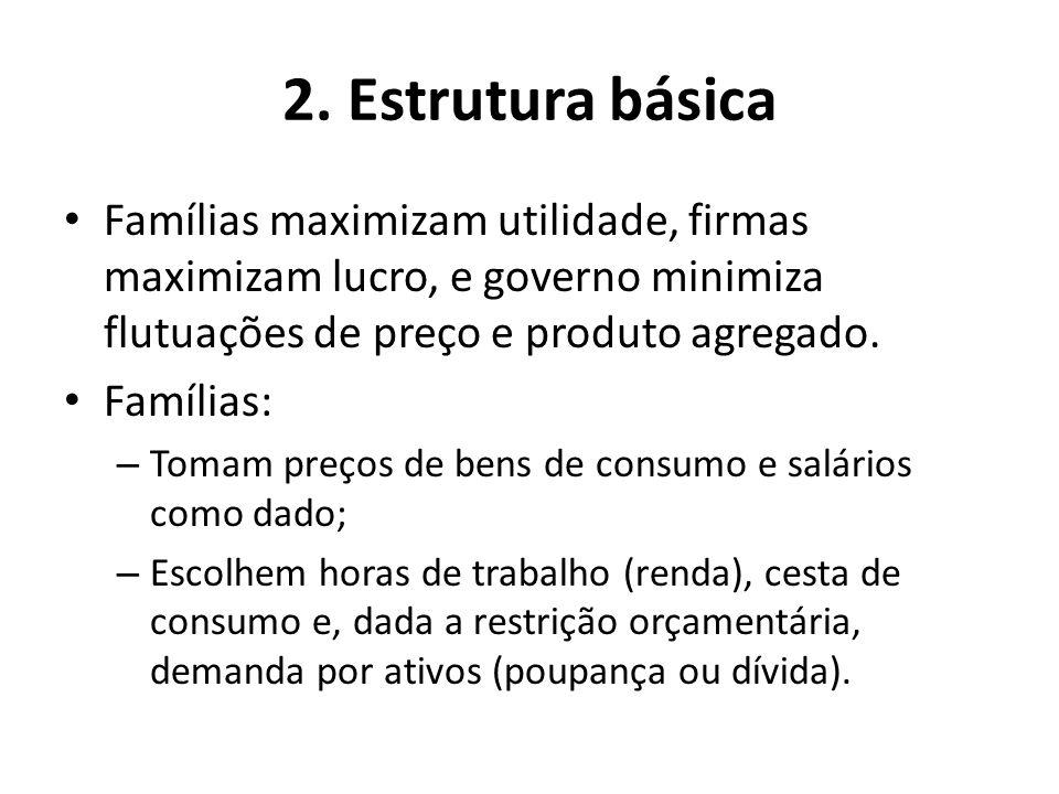 2. Estrutura básica Famílias maximizam utilidade, firmas maximizam lucro, e governo minimiza flutuações de preço e produto agregado.