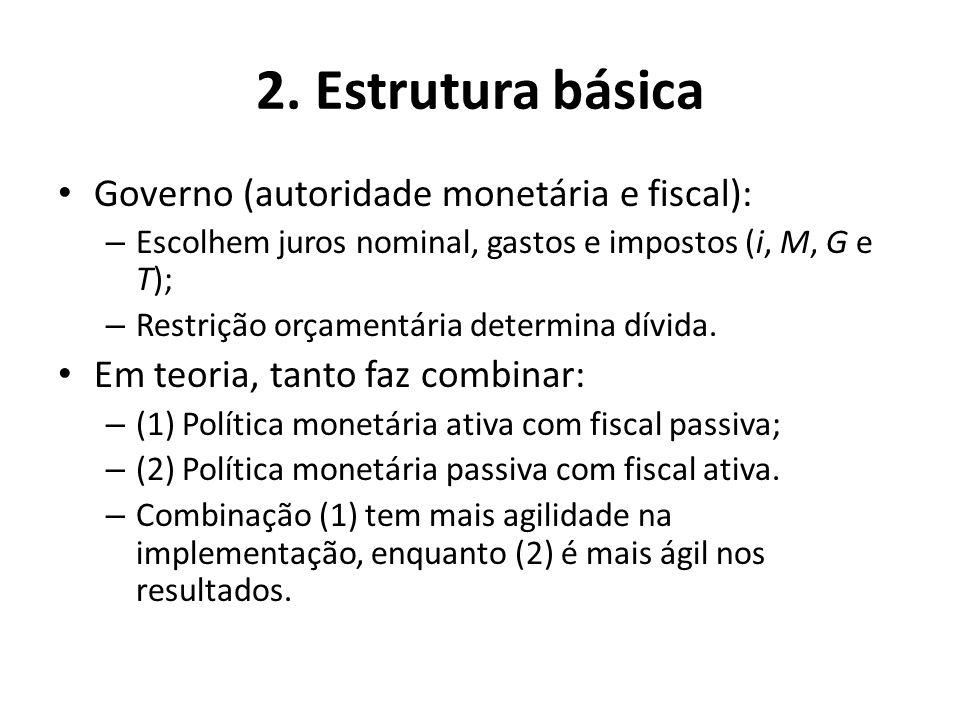 2. Estrutura básica Governo (autoridade monetária e fiscal):