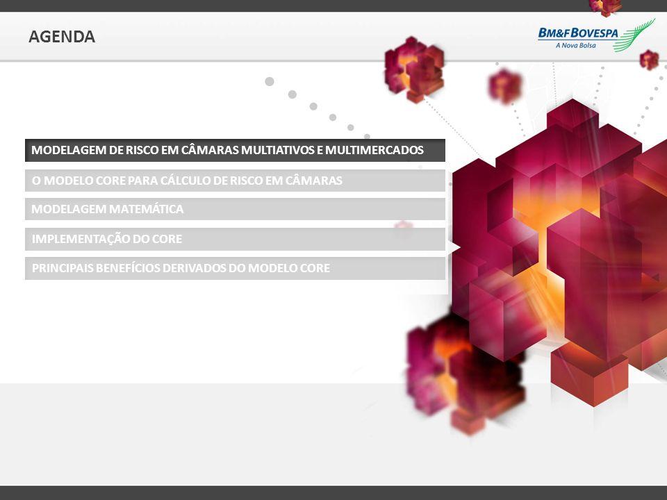 AGENDA 3 MODELAGEM DE RISCO EM CÂMARAS MULTIATIVOS E MULTIMERCADOS