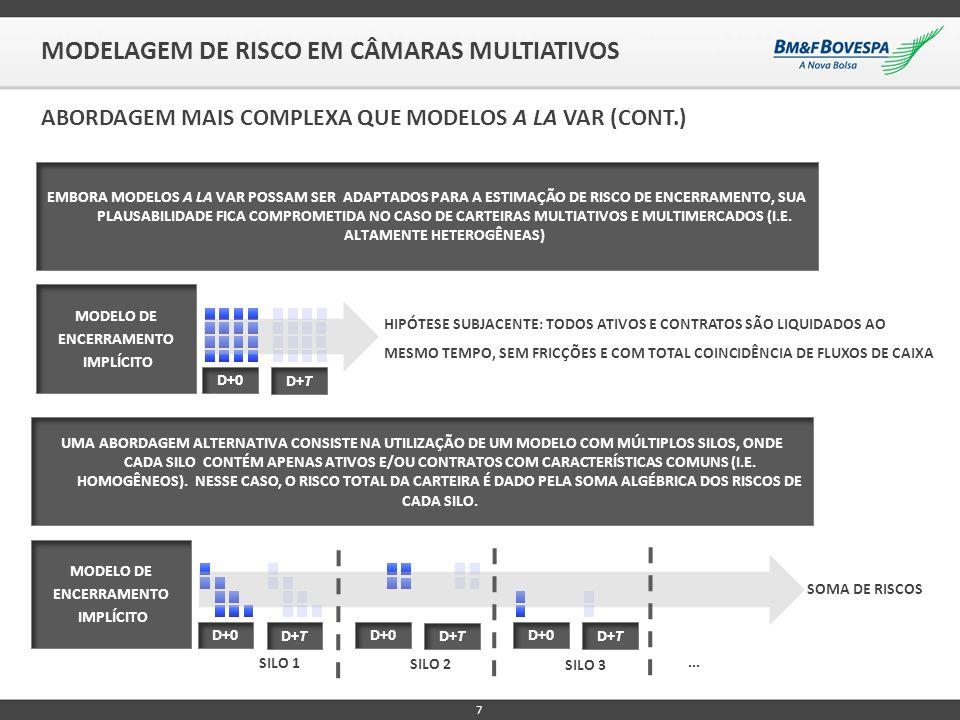 MODELAGEM DE RISCO EM CÂMARAS MULTIATIVOS