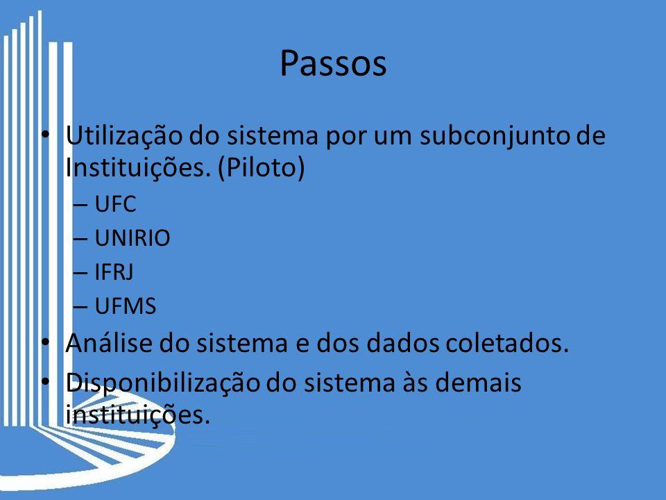 Passos Utilização do sistema por um subconjunto de Instituições. (Piloto) UFC. UNIRIO. IFRJ. UFMS.