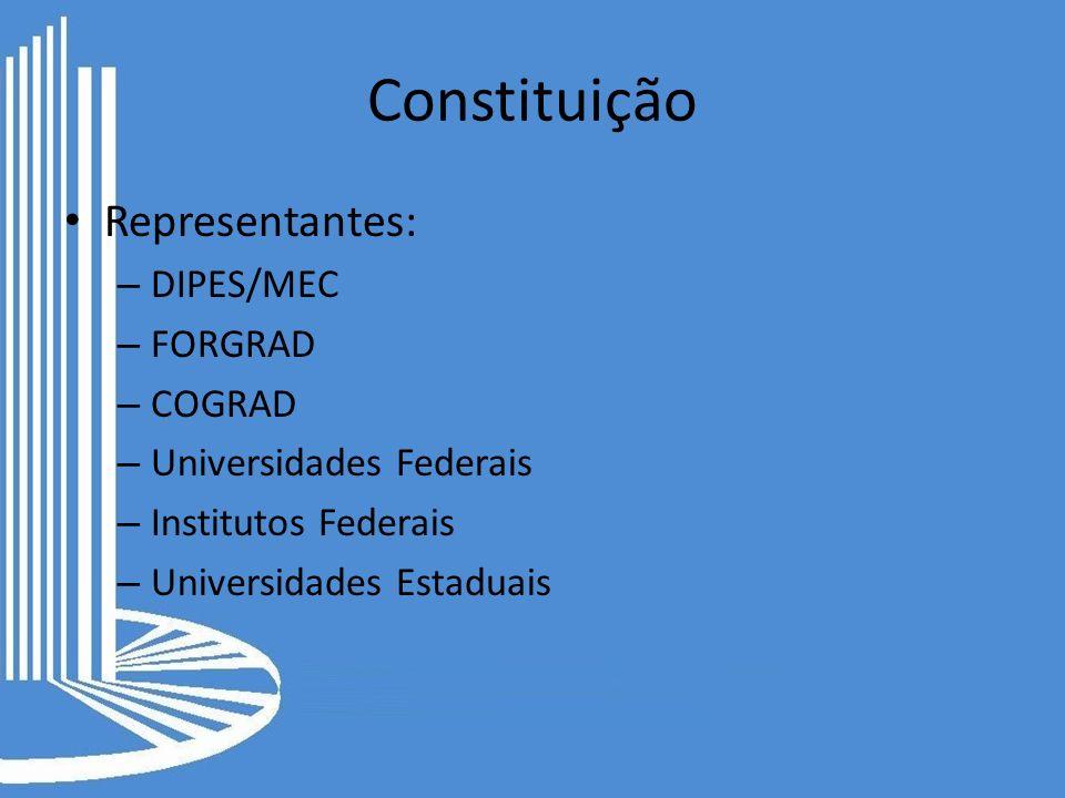Constituição Representantes: DIPES/MEC FORGRAD COGRAD