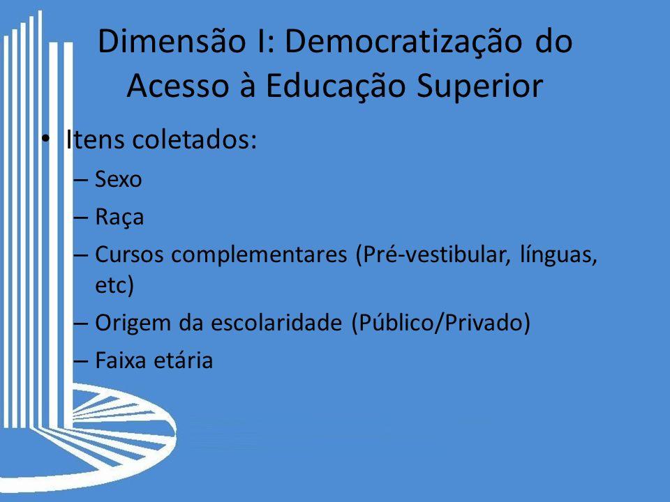 Dimensão I: Democratização do Acesso à Educação Superior