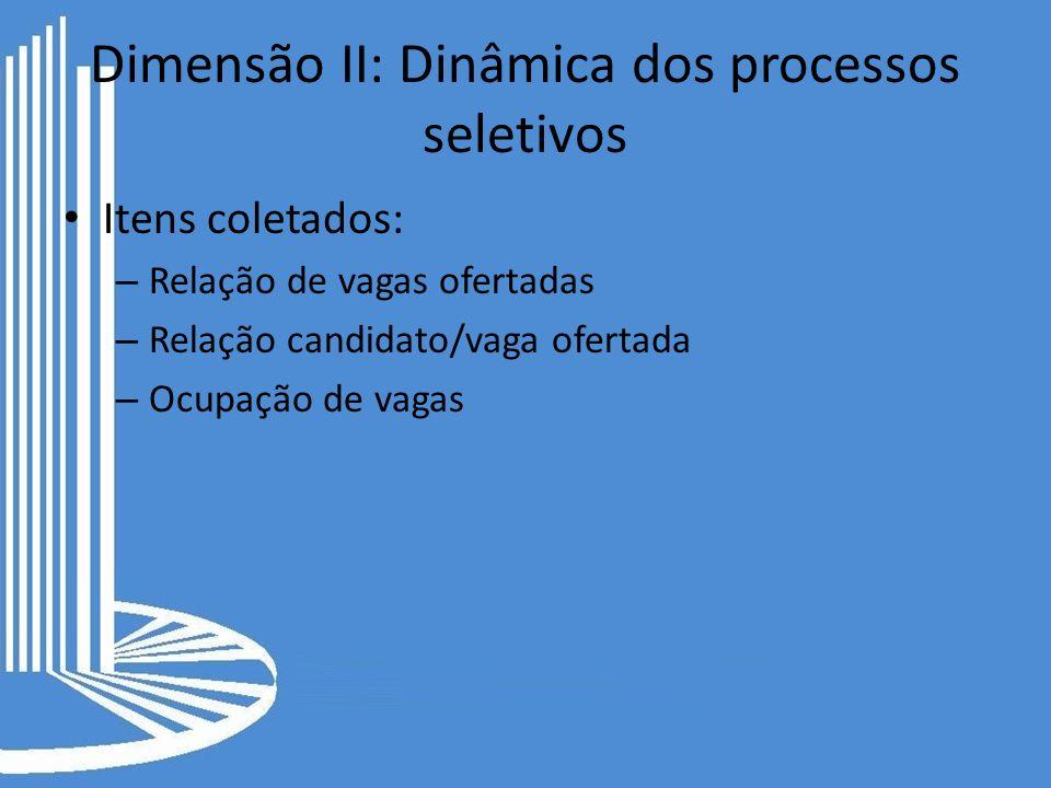 Dimensão II: Dinâmica dos processos seletivos