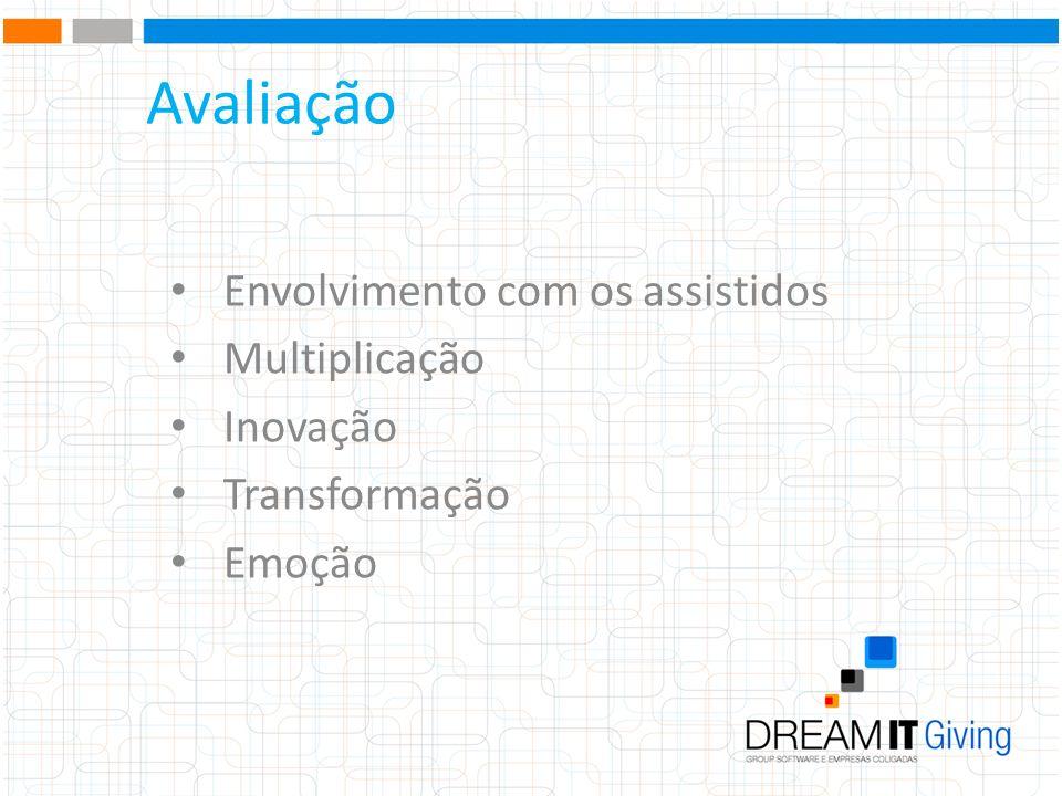 Avaliação Envolvimento com os assistidos Multiplicação Inovação