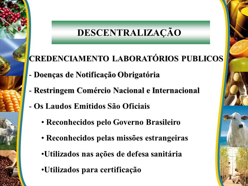 DESCENTRALIZAÇÃO CREDENCIAMENTO LABORATÓRIOS PUBLICOS