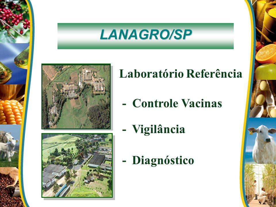 LANAGRO/SP Laboratório Referência - Controle Vacinas - Vigilância