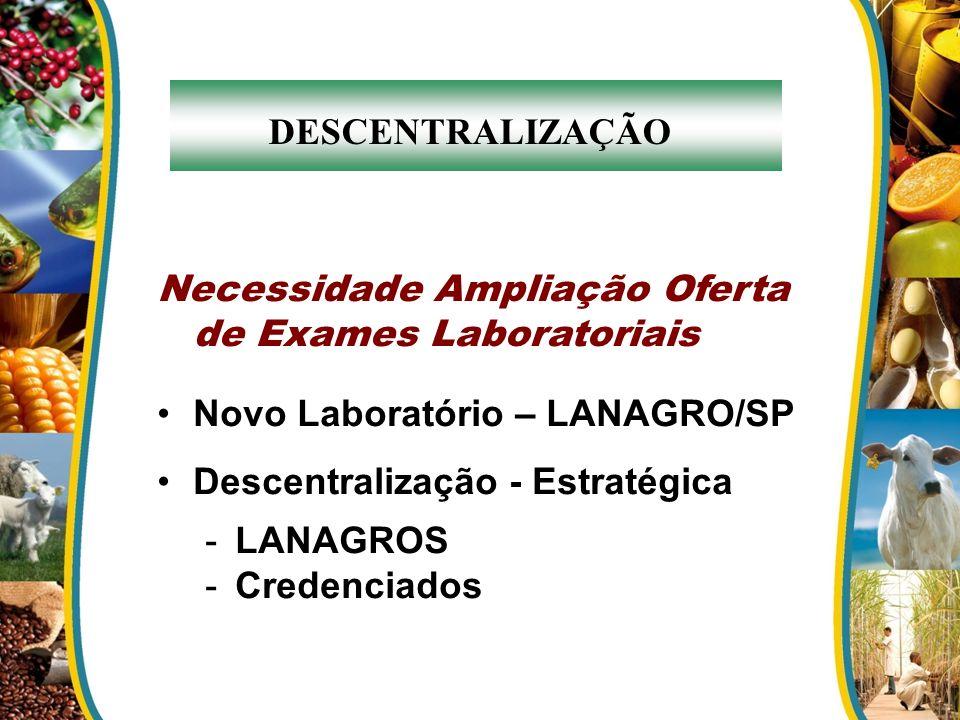 Novo Laboratório – LANAGRO/SP