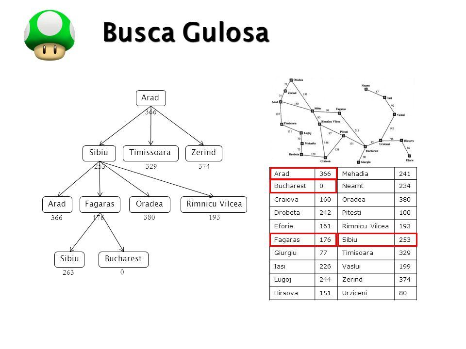 Busca Gulosa Arad 366 Sibiu Timissoara Zerind 253 329 374 Arad Fagaras
