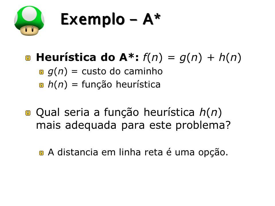 Exemplo - A* Heurística do A*: f(n) = g(n) + h(n)