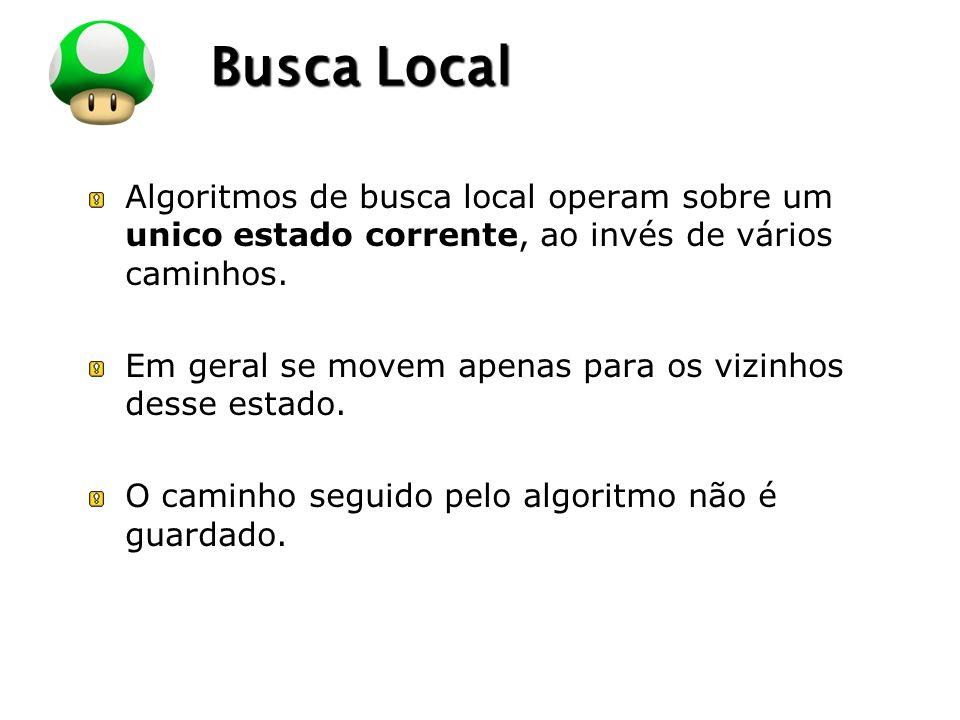 Busca Local Algoritmos de busca local operam sobre um unico estado corrente, ao invés de vários caminhos.