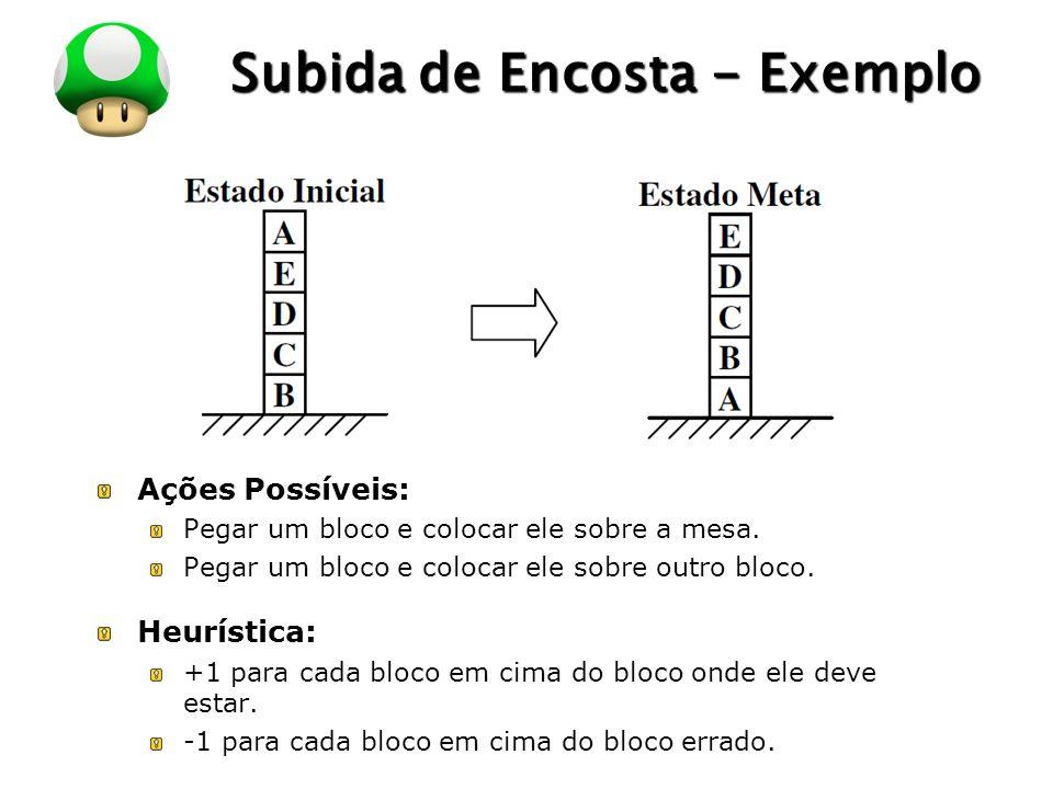 Subida de Encosta - Exemplo