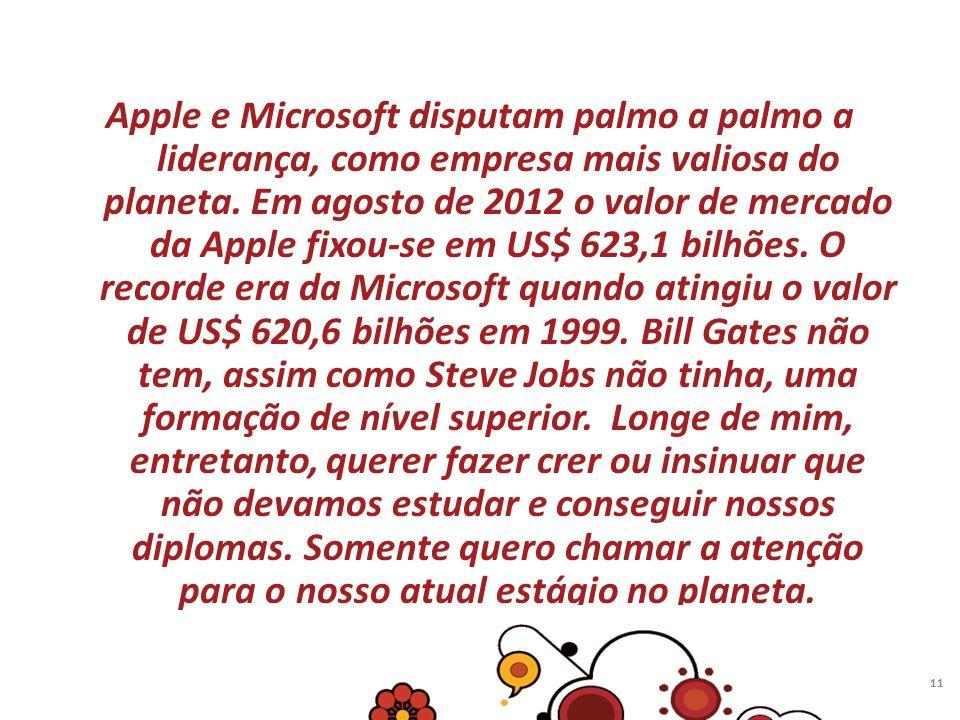 Apple e Microsoft disputam palmo a palmo a liderança, como empresa mais valiosa do planeta.