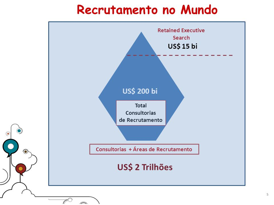 Consultorias + Áreas de Recrutamento