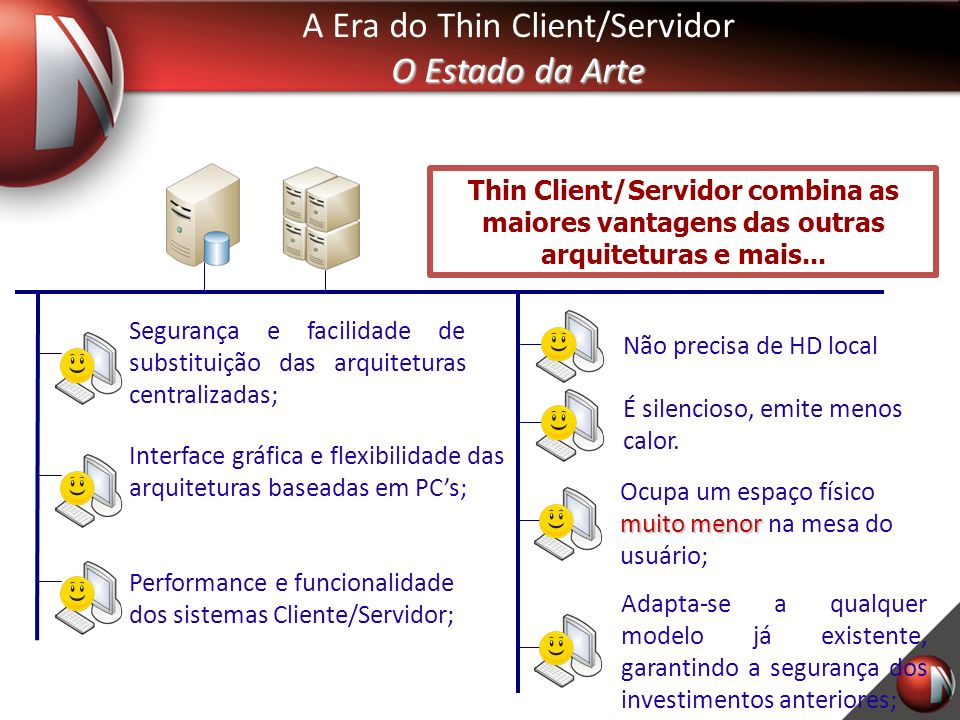 A Era do Thin Client/Servidor