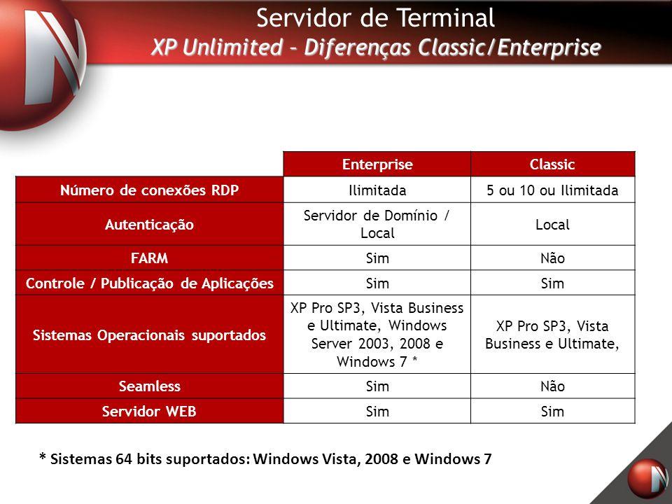 Controle / Publicação de Aplicações Sistemas Operacionais suportados