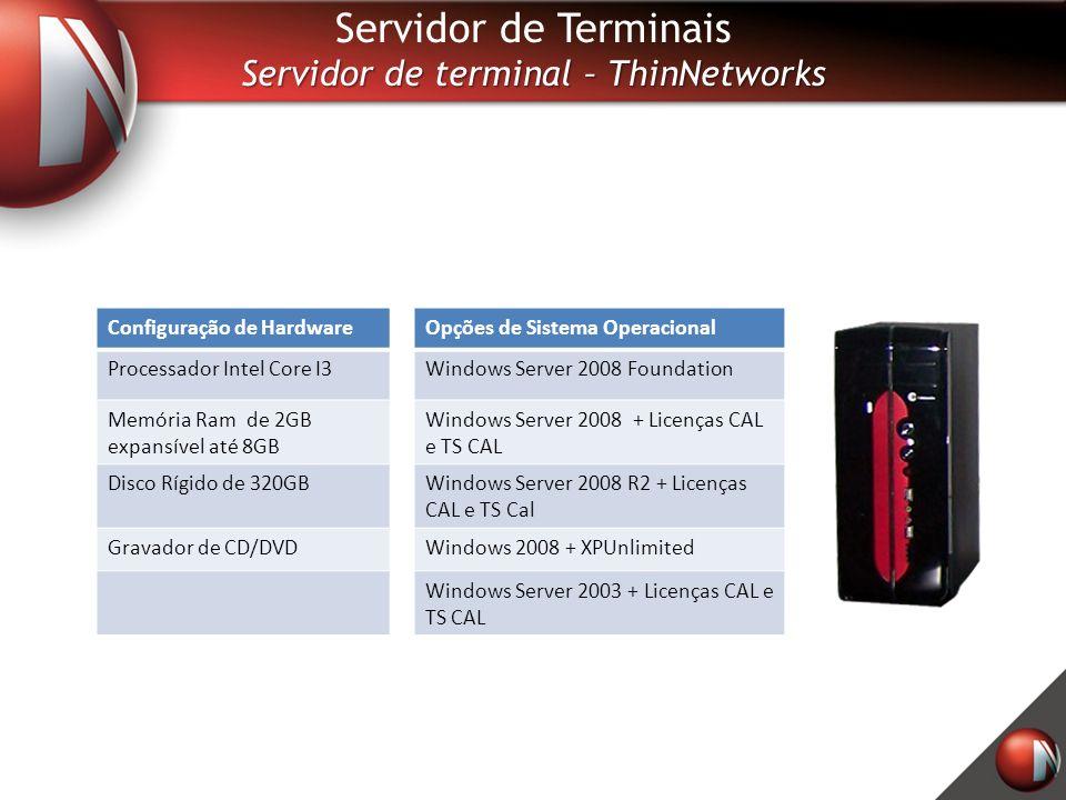 Servidor de terminal – ThinNetworks