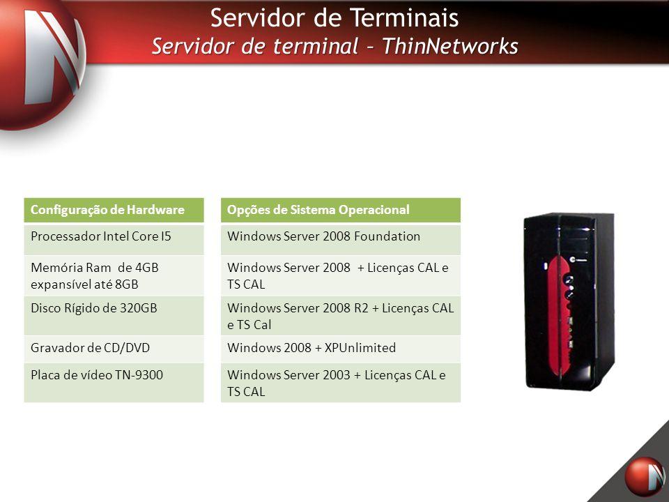 Memória RAM de 2 Gigas DDR3 Configuração personalizada