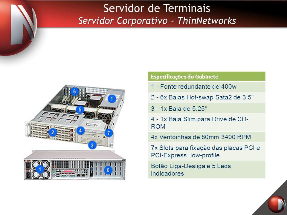 Servidor Corporativo - ThinNetworks