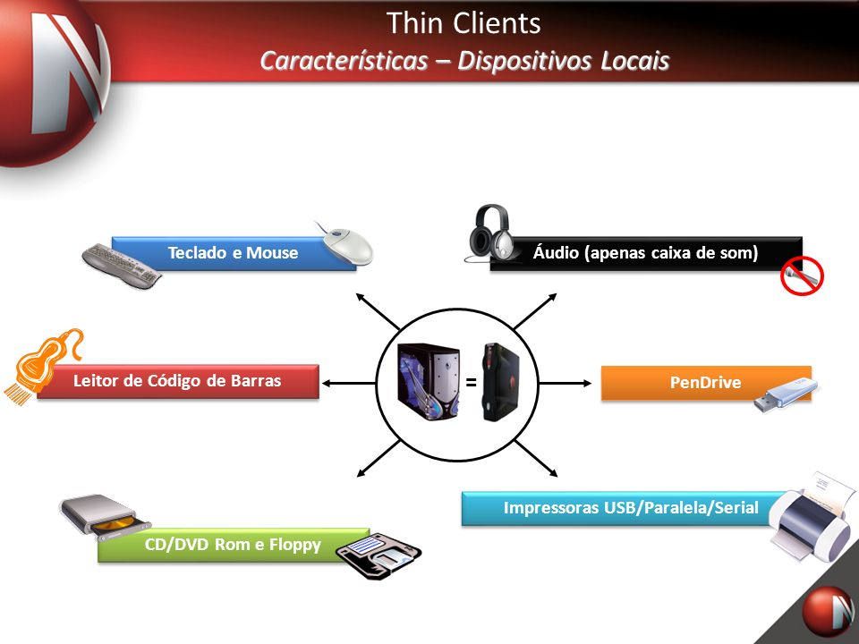 Thin Clients Características – Dispositivos Locais = Teclado e Mouse