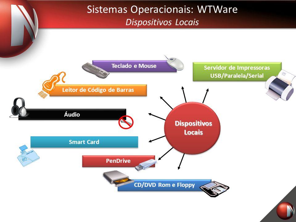 Servidor de Impressoras USB/Paralela/Serial Leitor de Código de Barras