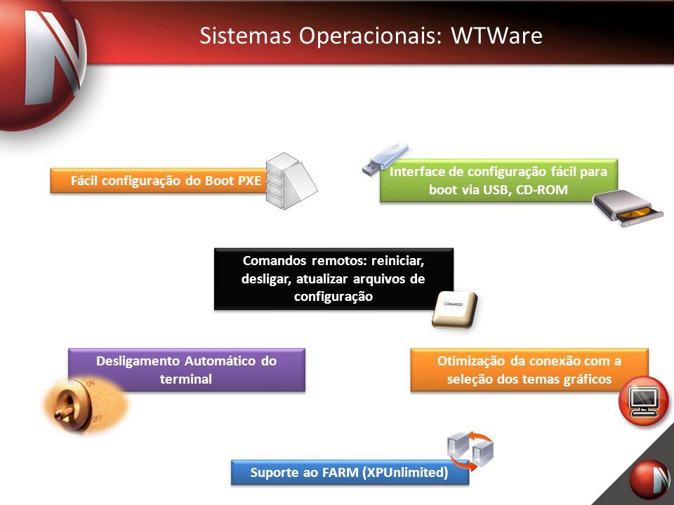 Sistemas Operacionais: WTWare