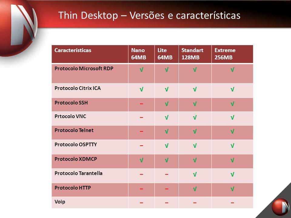 Thin Desktop – Versões e características