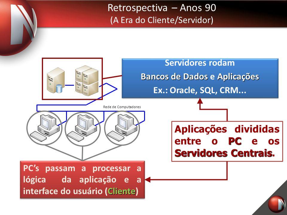 Bancos de Dados e Aplicações