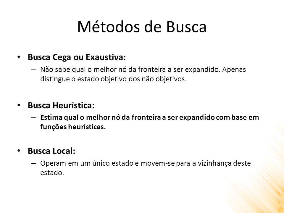 Métodos de Busca Busca Cega ou Exaustiva: Busca Heurística: