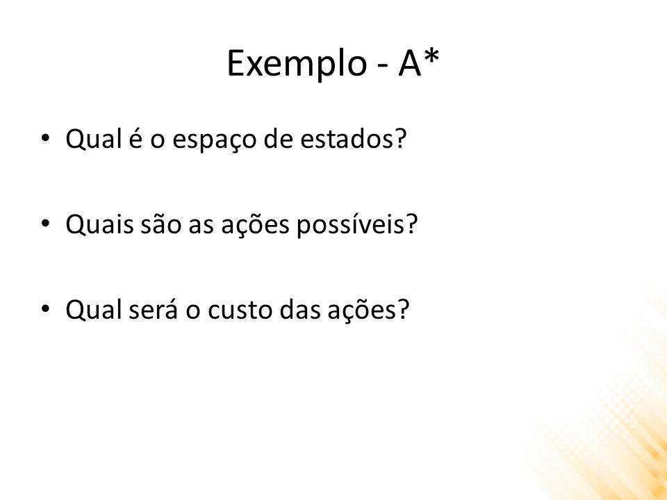 Exemplo - A* Qual é o espaço de estados Quais são as ações possíveis