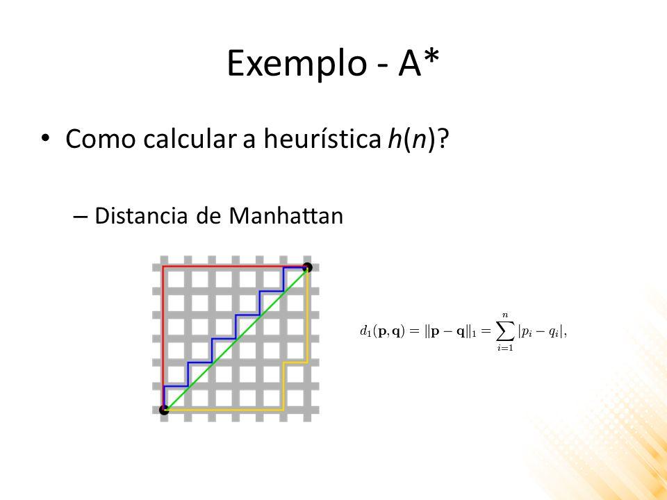 Exemplo - A* Como calcular a heurística h(n) Distancia de Manhattan