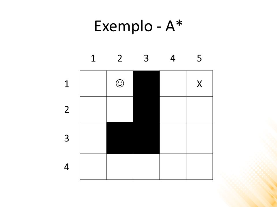 Exemplo - A* 1 2 3 4 5  X